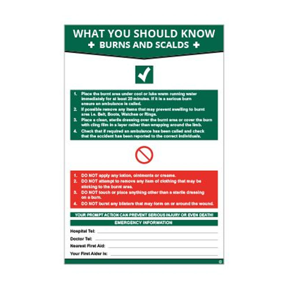 What You Should Know Posters