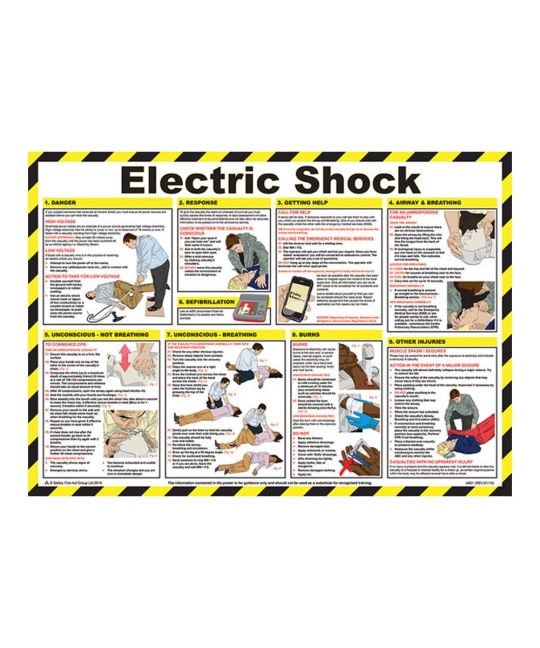 Click Medical Electric Shock Treatment Guide Poster