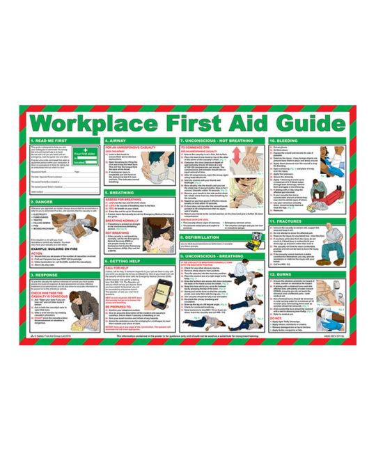 Click Medical Workplace First Aid Guide Poster