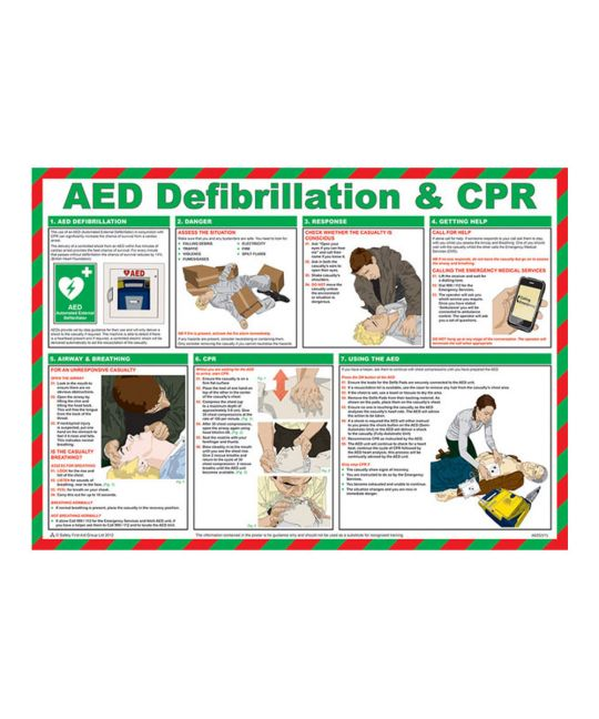 Click Medical Defibrillator Poster