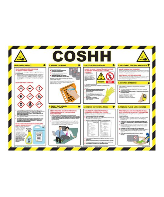 Click Medical COSHH Poster