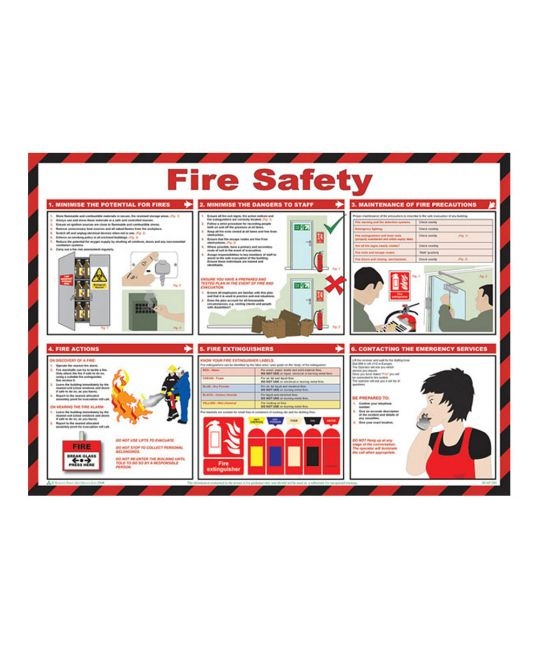 Click Medical Fire Safety Poster